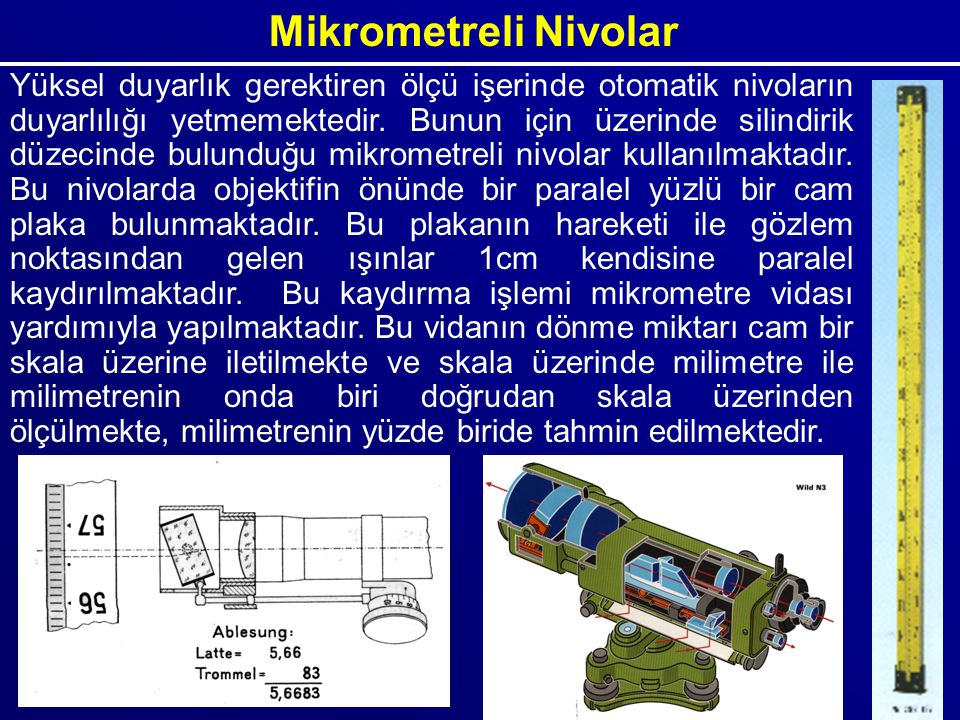 Mikrometreli Nivolar