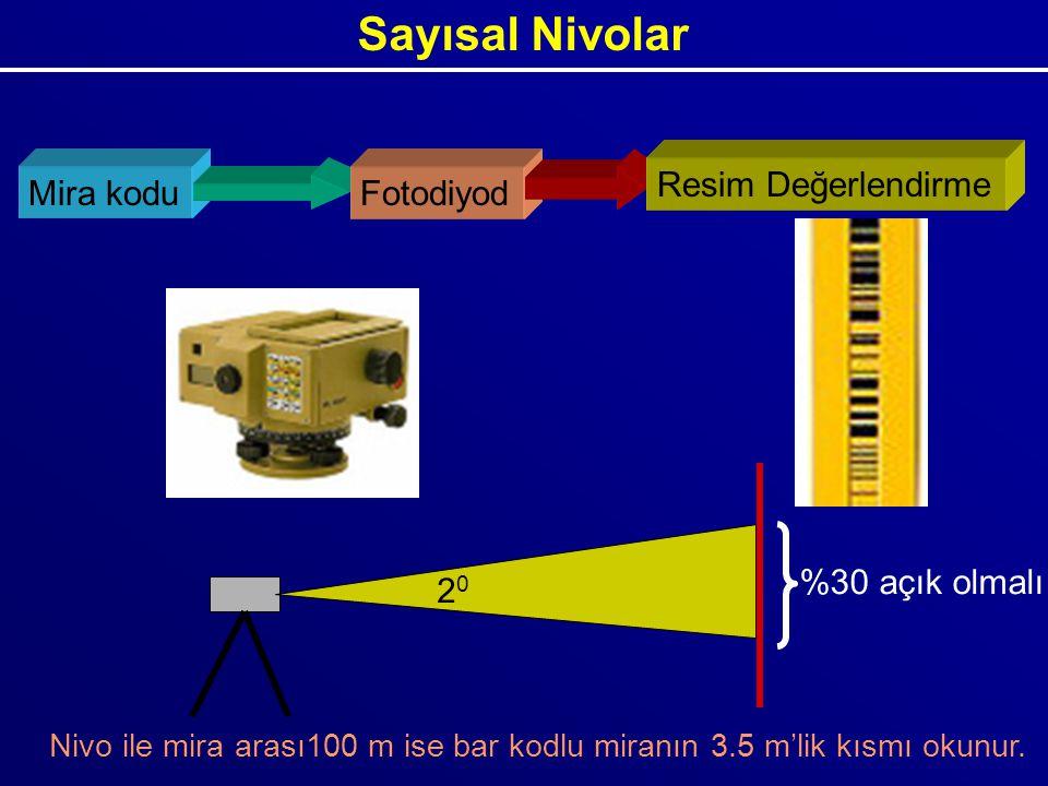 Sayısal Nivolar Mira kodu Fotodiyod Resim Değerlendirme 20