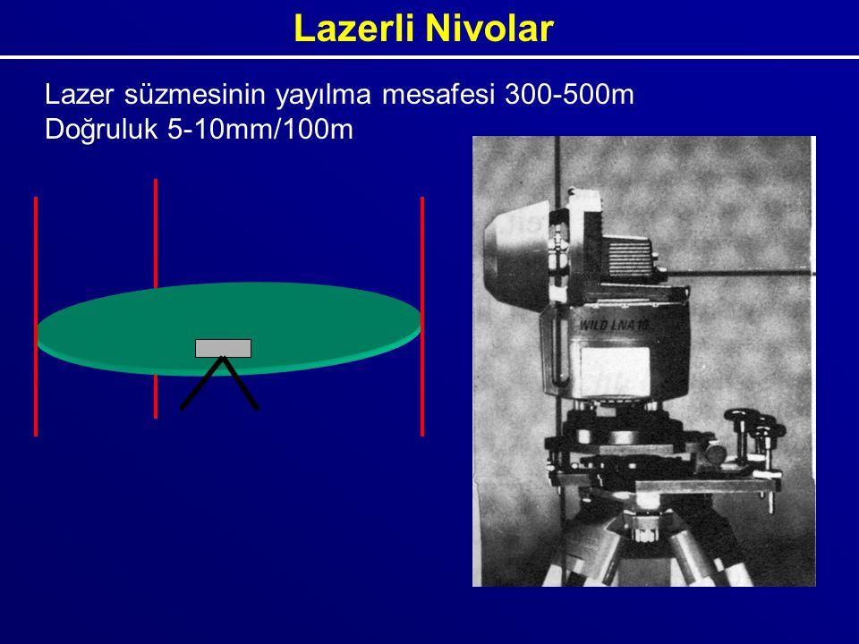 Lazerli Nivolar Lazer süzmesinin yayılma mesafesi 300-500m
