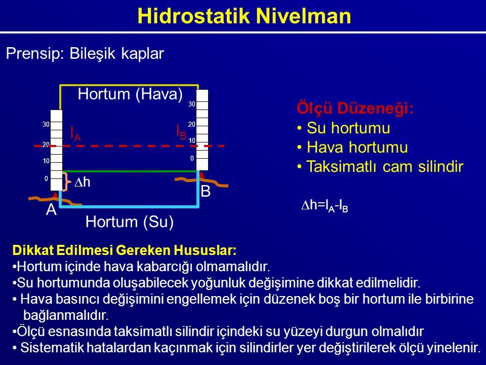 Hidrostatik Nivelman Prensip: Bileşik kaplar Hortum (Hava)