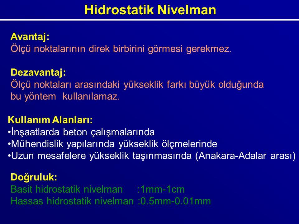 Hidrostatik Nivelman Avantaj: