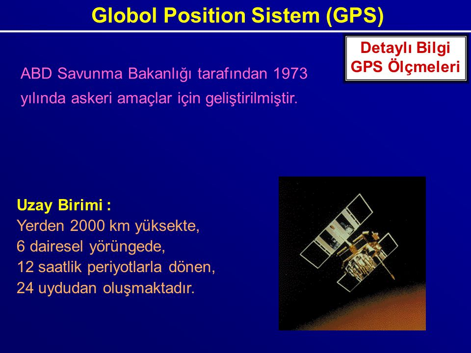 Globol Position Sistem (GPS)