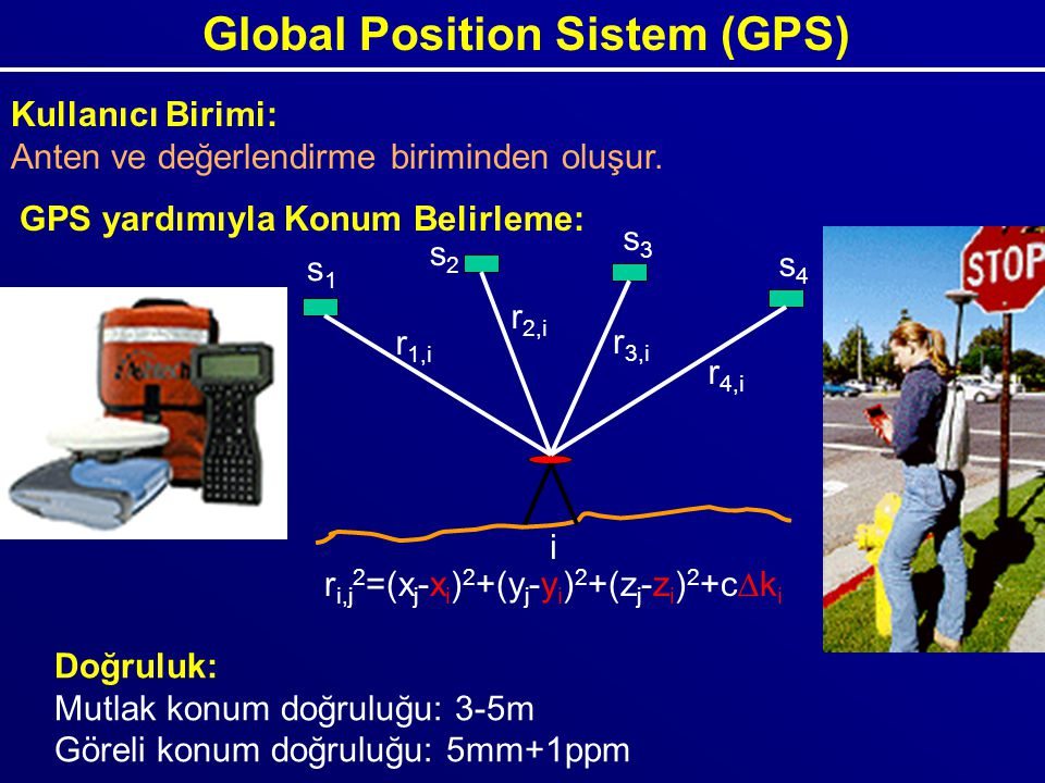 Global Position Sistem (GPS)