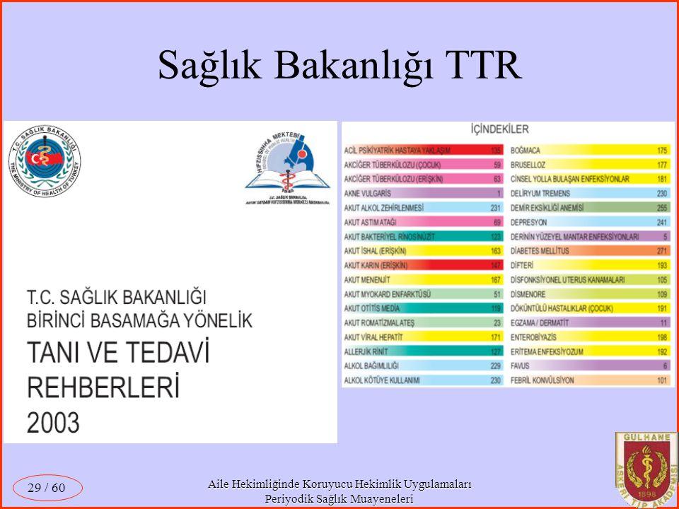 Sağlık Bakanlığı TTR / 60
