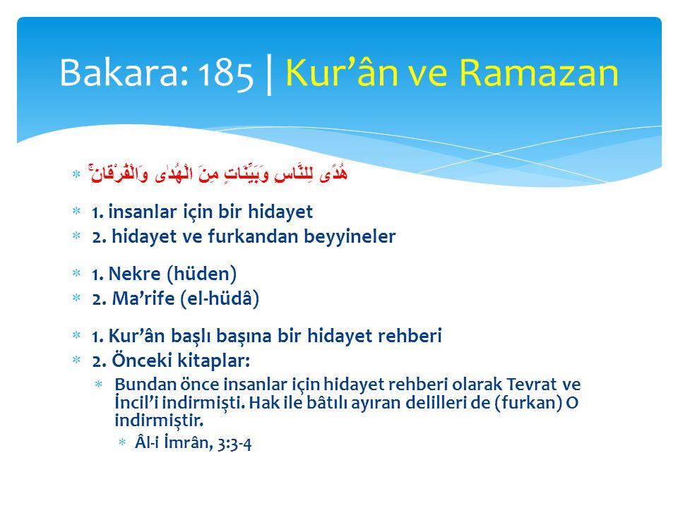 Bakara: 185 | Kur'ân ve Ramazan