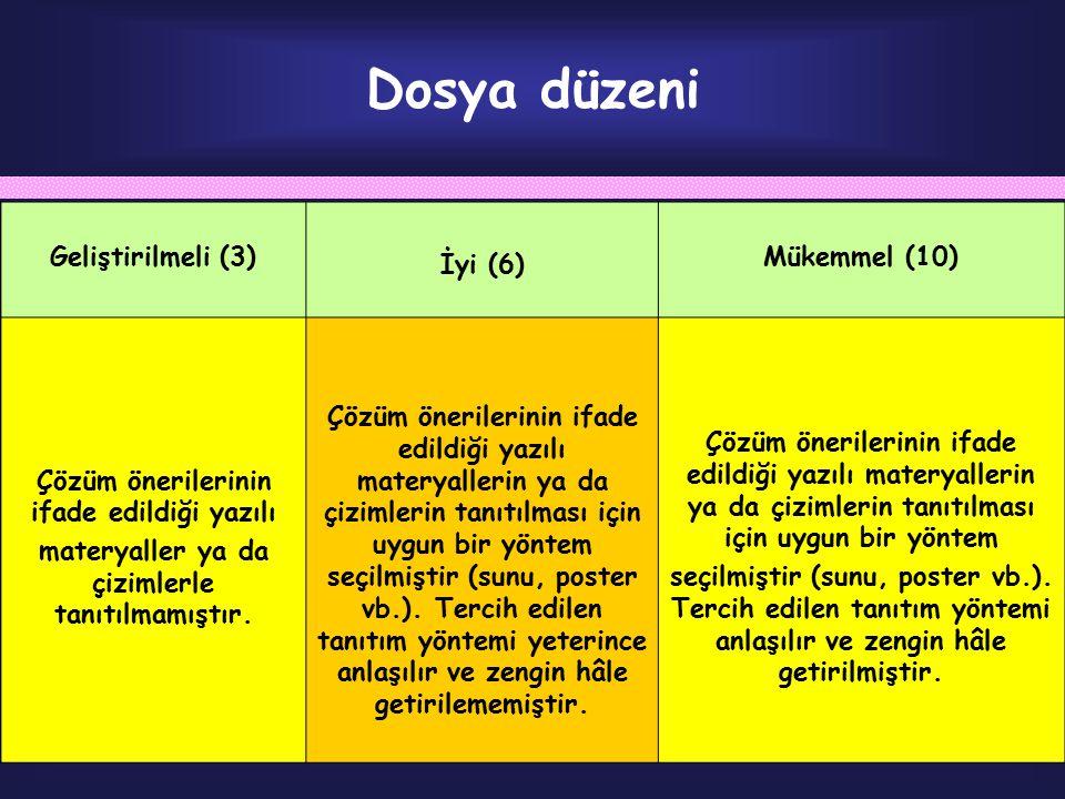 Dosya düzeni Geliştirilmeli (3) İyi (6) Mükemmel (10)