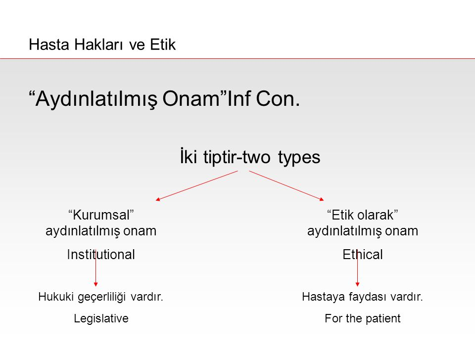 Aydınlatılmış Onam Inf Con. İki tiptir-two types