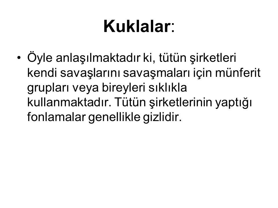 Kuklalar: