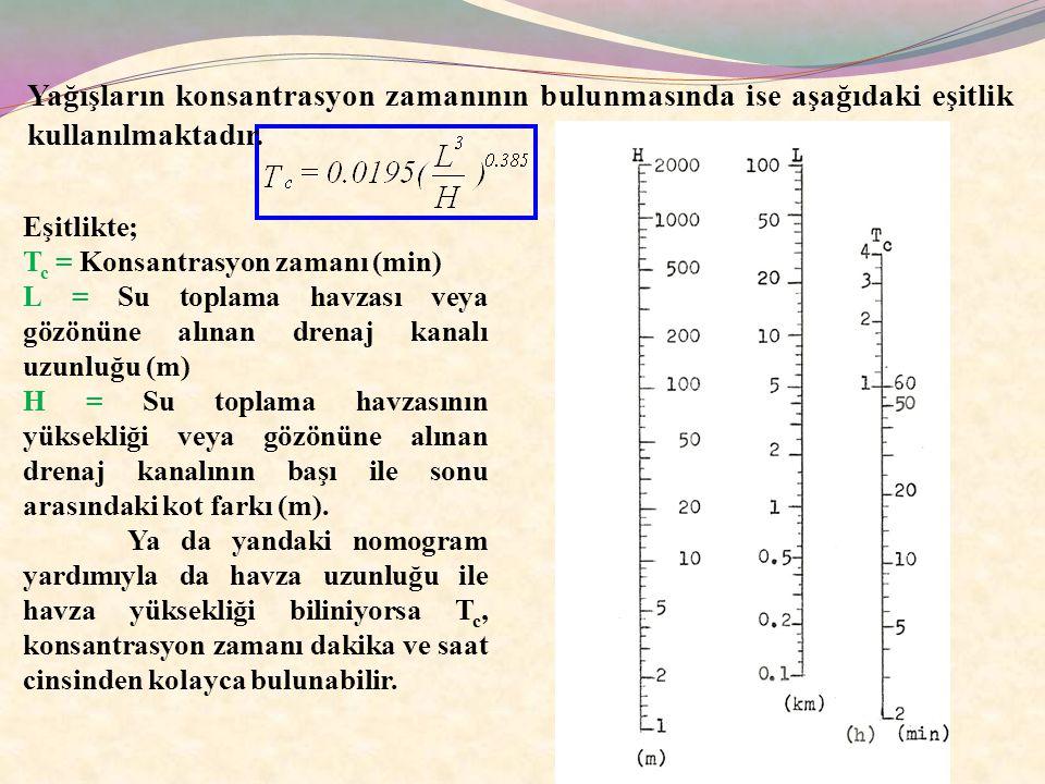 Yağışların konsantrasyon zamanının bulunmasında ise aşağıdaki eşitlik kullanılmaktadır.