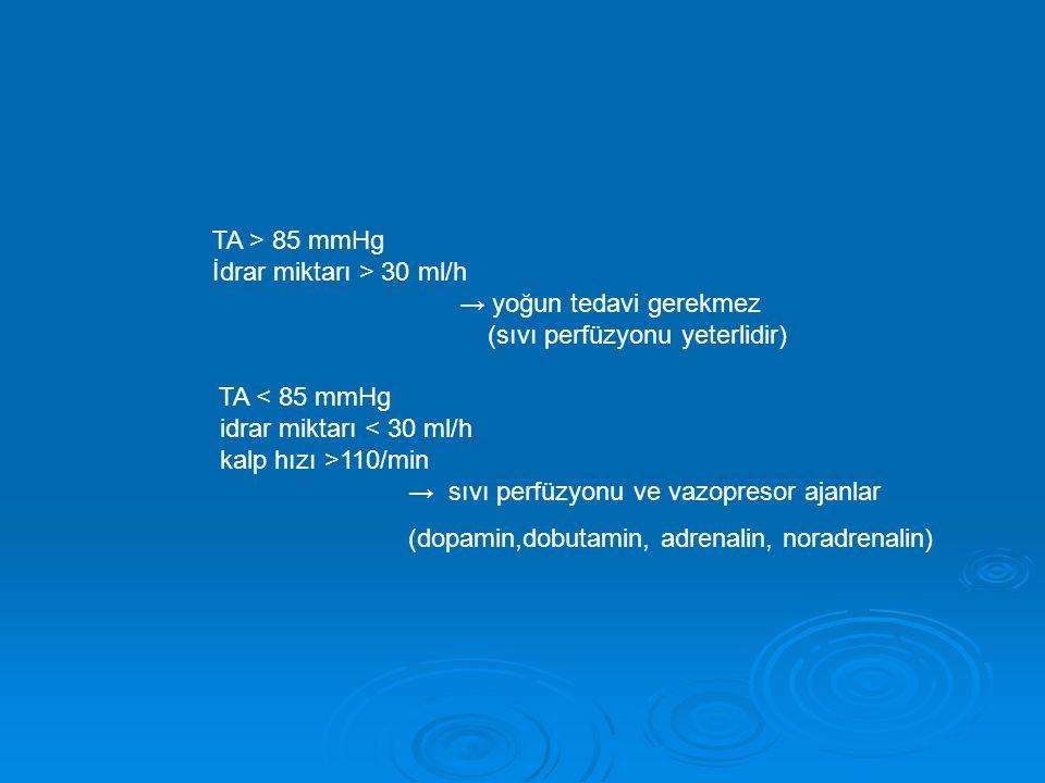 TA > 85 mmHg İdrar miktarı > 30 ml/h. → yoğun tedavi gerekmez. (sıvı perfüzyonu yeterlidir) TA < 85 mmHg.