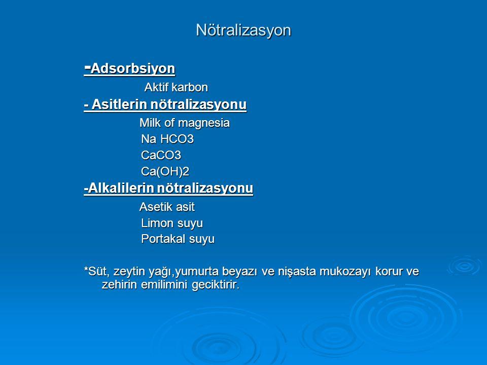 -Adsorbsiyon Nötralizasyon - Asitlerin nötralizasyonu Milk of magnesia