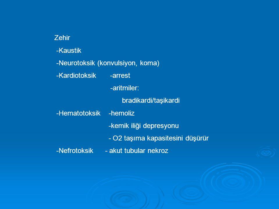 Zehir -Kaustik. -Neurotoksik (konvulsiyon, koma) -Kardiotoksik -arrest. -aritmiler: bradikardi/taşikardi.