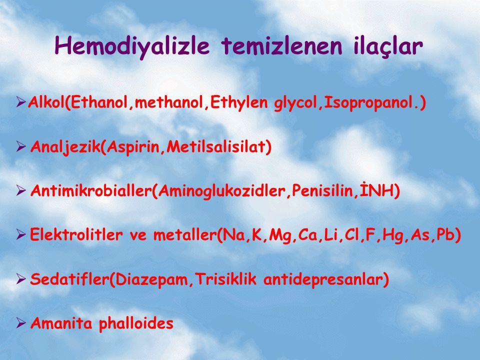 Hemodiyalizle temizlenen ilaçlar