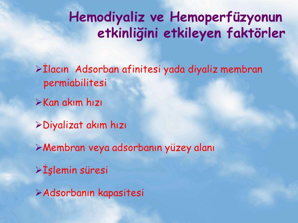 Hemodiyaliz ve Hemoperfüzyonun etkinliğini etkileyen faktörler