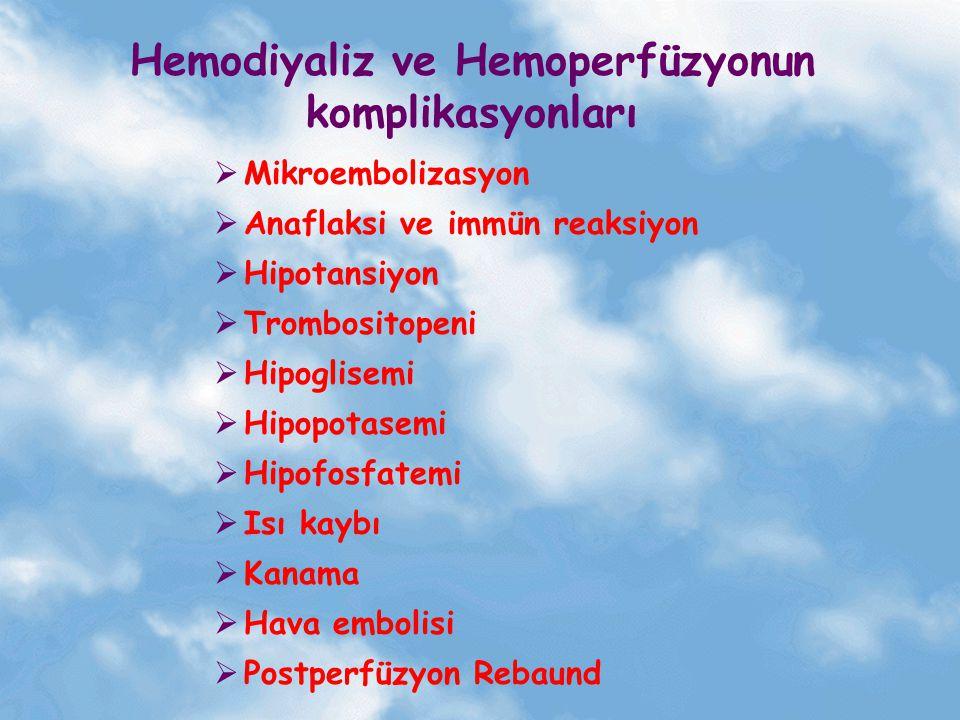 Hemodiyaliz ve Hemoperfüzyonun komplikasyonları