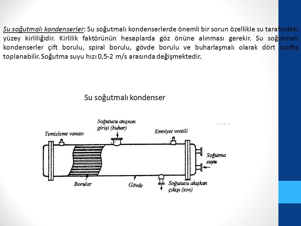 Su soğutmalı kondenser