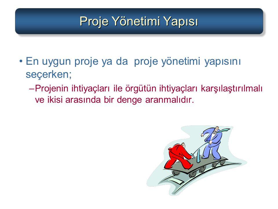 Proje Yönetimi Yapısı En uygun proje ya da proje yönetimi yapısını seçerken;