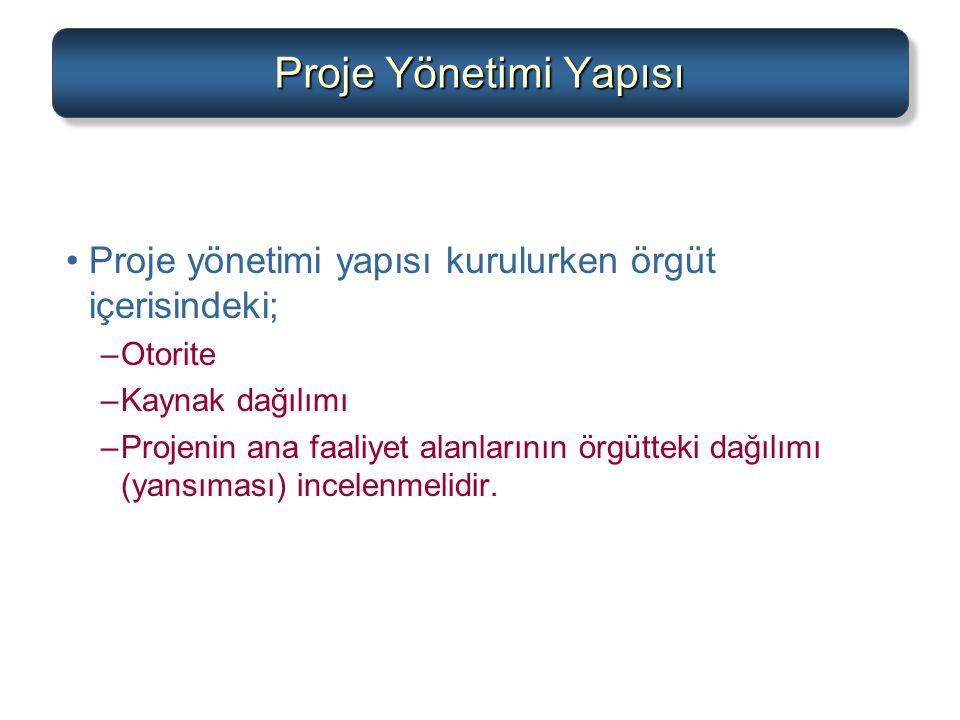 Proje Yönetimi Yapısı Proje yönetimi yapısı kurulurken örgüt içerisindeki; Otorite. Kaynak dağılımı.