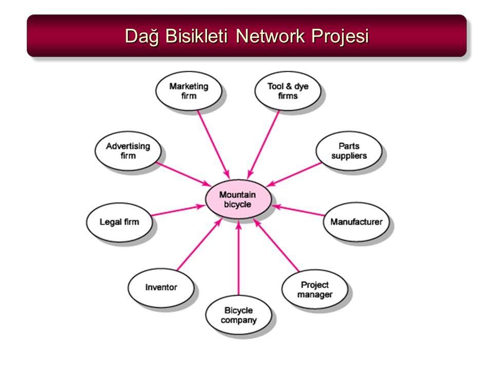 Dağ Bisikleti Network Projesi