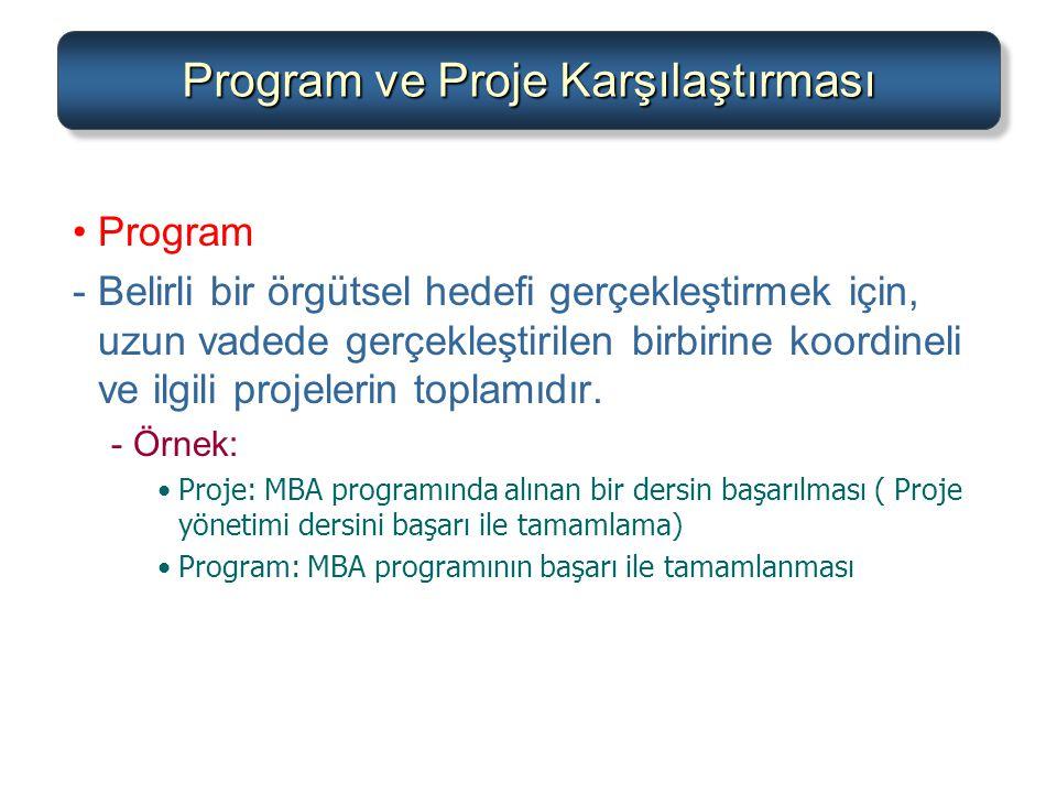Program ve Proje Karşılaştırması