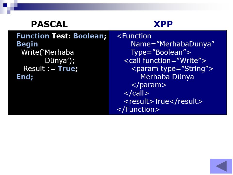 PASCAL XPP Function Test: Boolean; Begin Write('Merhaba Dünya');
