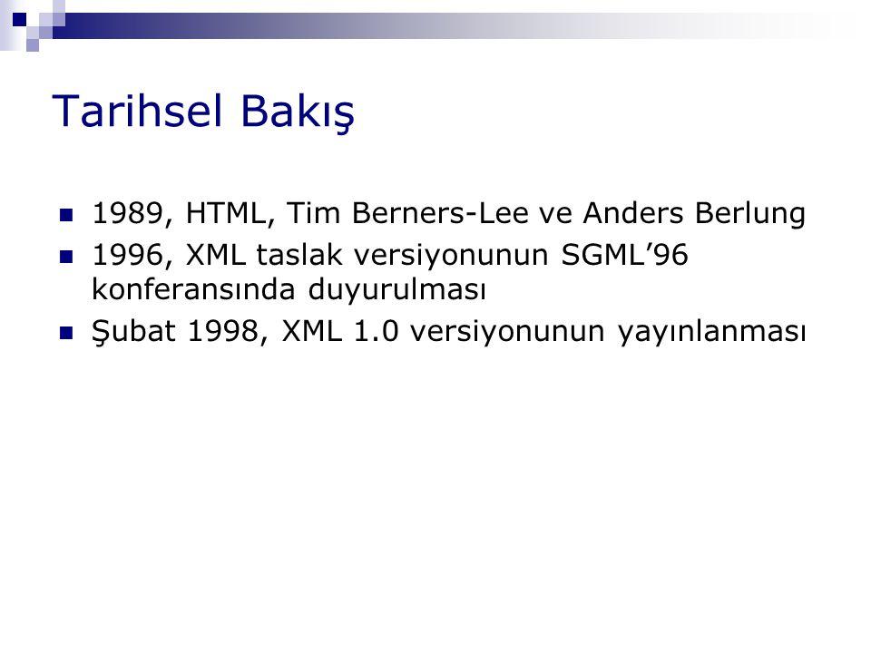 Tarihsel Bakış 1989, HTML, Tim Berners-Lee ve Anders Berlung