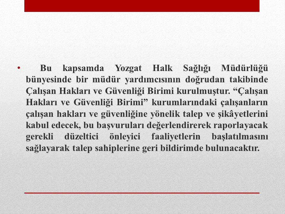 Bu kapsamda Yozgat Halk Sağlığı Müdürlüğü bünyesinde bir müdür yardımcısının doğrudan takibinde Çalışan Hakları ve Güvenliği Birimi kurulmuştur.