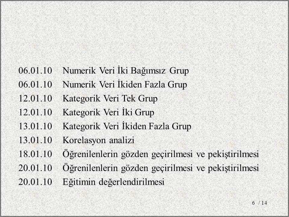 Numerik Veri İki Bağımsız Grup Numerik Veri İkiden Fazla Grup 12.01.10