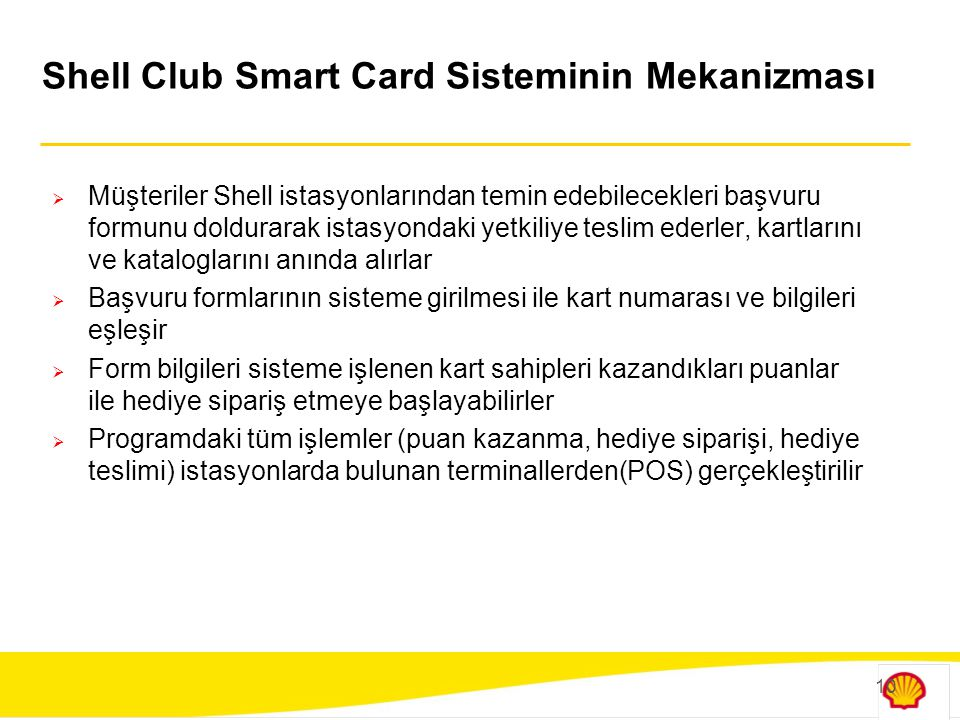 Shell Club Smart Card Sisteminin Mekanizması