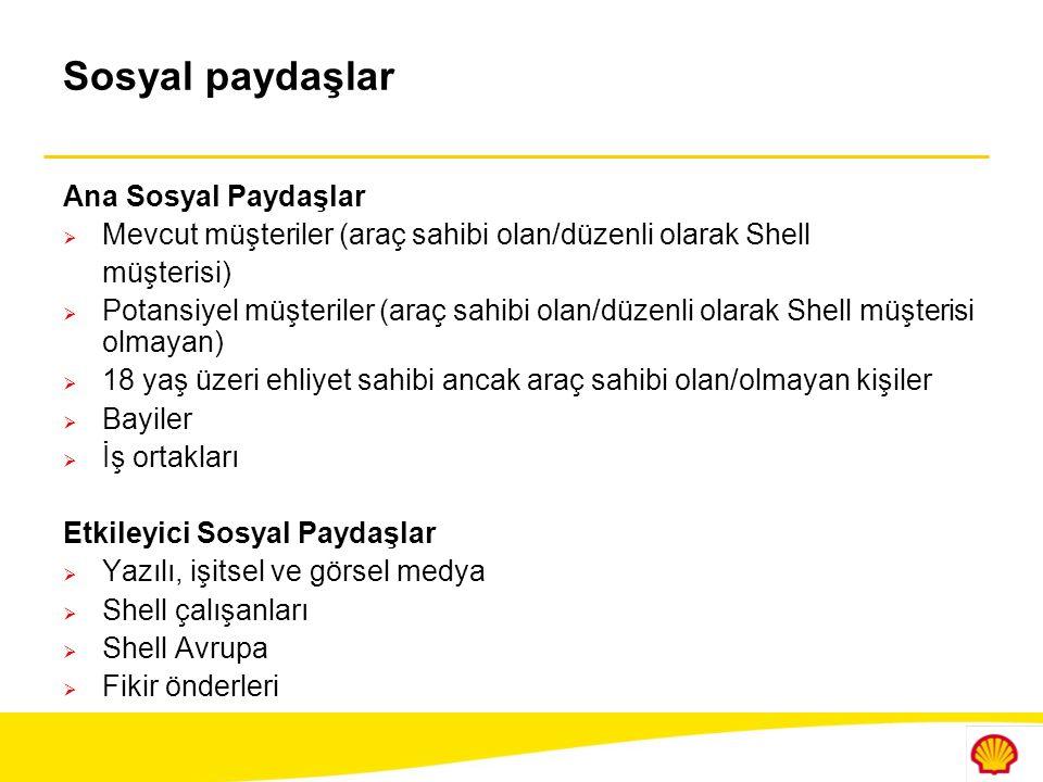Sosyal paydaşlar Ana Sosyal Paydaşlar