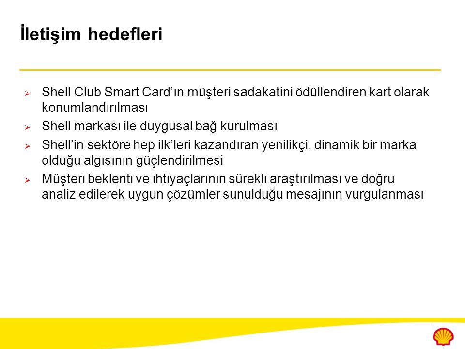 İletişim hedefleri Shell Club Smart Card'ın müşteri sadakatini ödüllendiren kart olarak konumlandırılması.