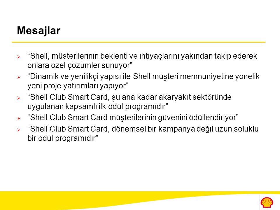 Mesajlar Shell, müşterilerinin beklenti ve ihtiyaçlarını yakından takip ederek onlara özel çözümler sunuyor