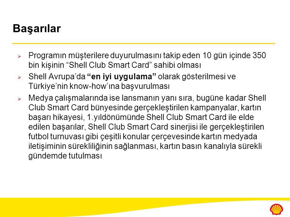 Başarılar Programın müşterilere duyurulmasını takip eden 10 gün içinde 350 bin kişinin Shell Club Smart Card sahibi olması.
