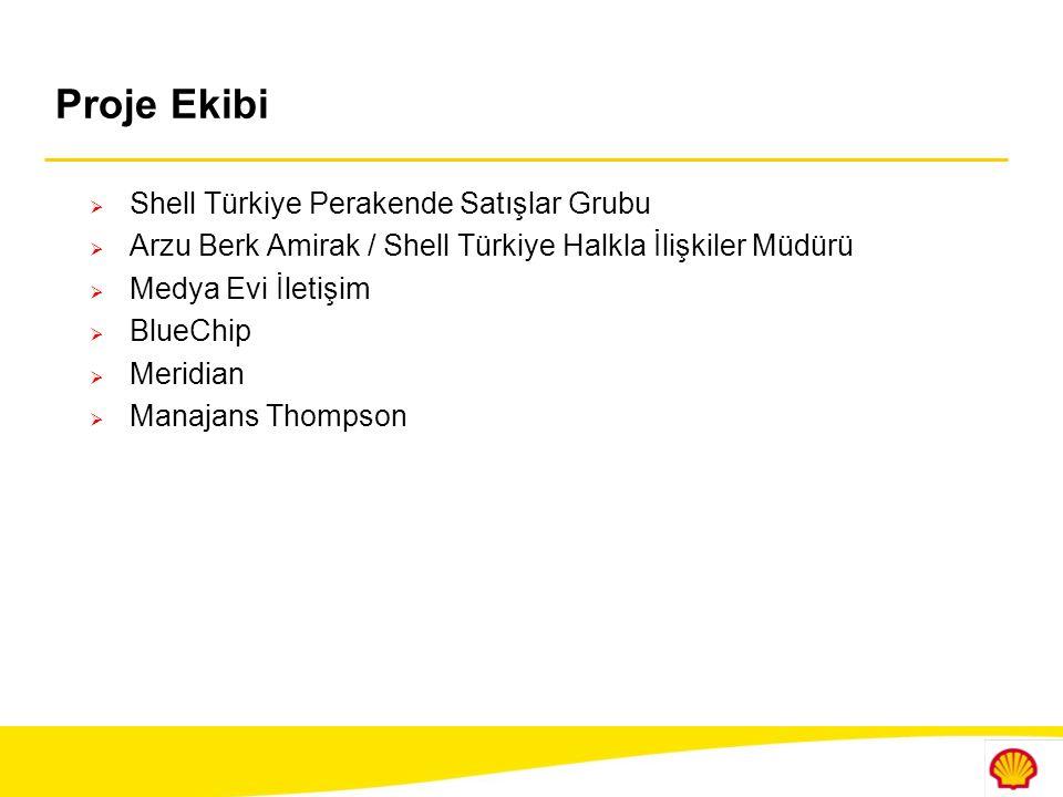 Proje Ekibi Shell Türkiye Perakende Satışlar Grubu