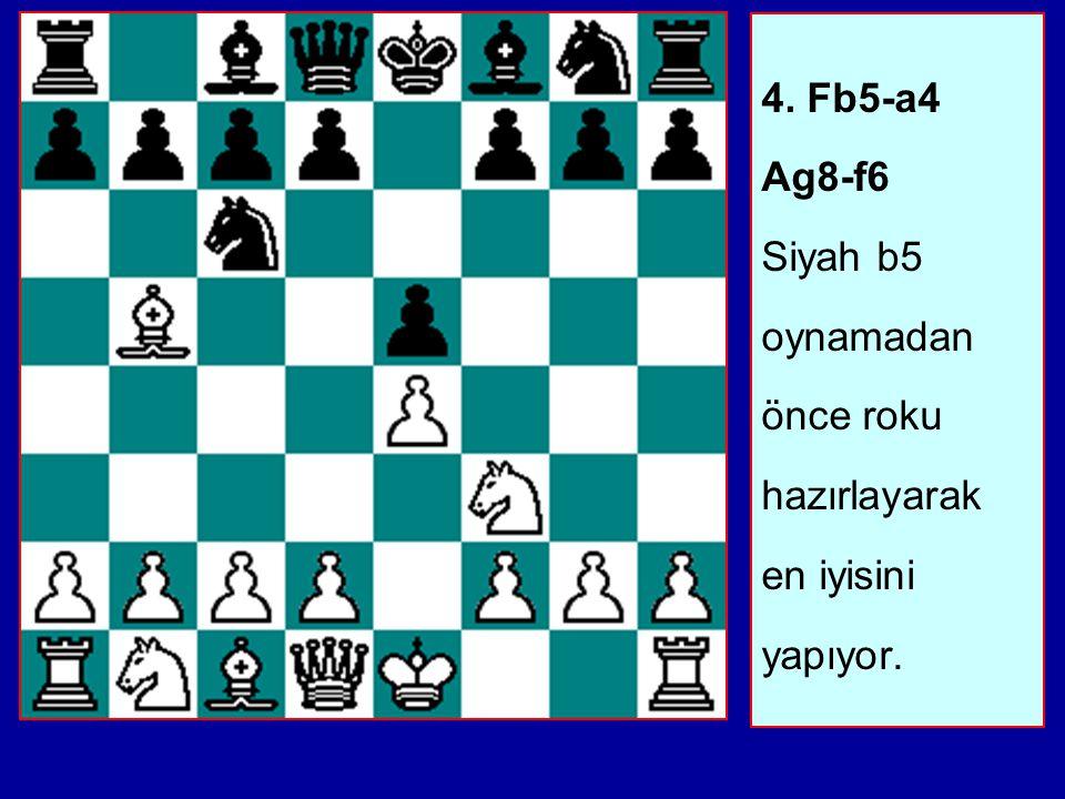 4. Fb5-a4 Ag8-f6 Siyah b5 oynamadan önce roku hazırlayarak en iyisini yapıyor.