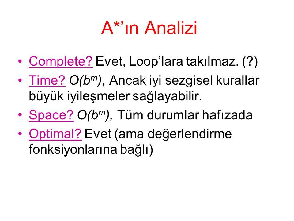 A*'ın Analizi Complete Evet, Loop'lara takılmaz. ( )