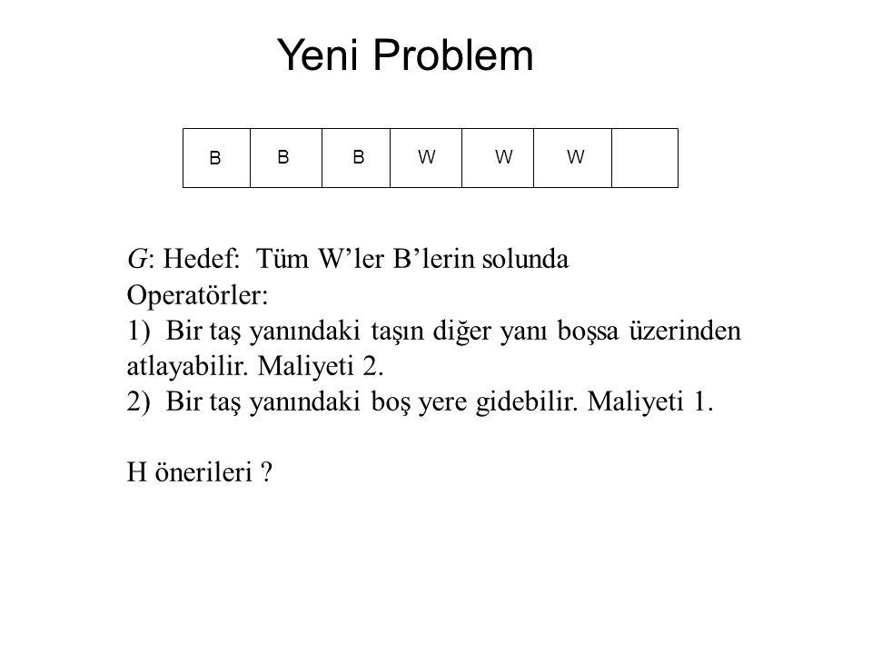 Yeni Problem G: Hedef: Tüm W'ler B'lerin solunda Operatörler: