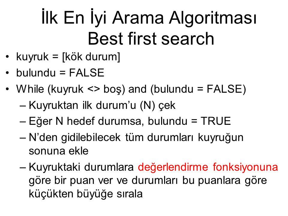 İlk En İyi Arama Algoritması Best first search