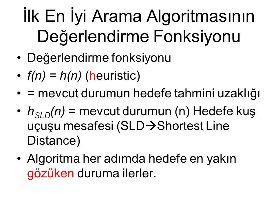 İlk En İyi Arama Algoritmasının Değerlendirme Fonksiyonu