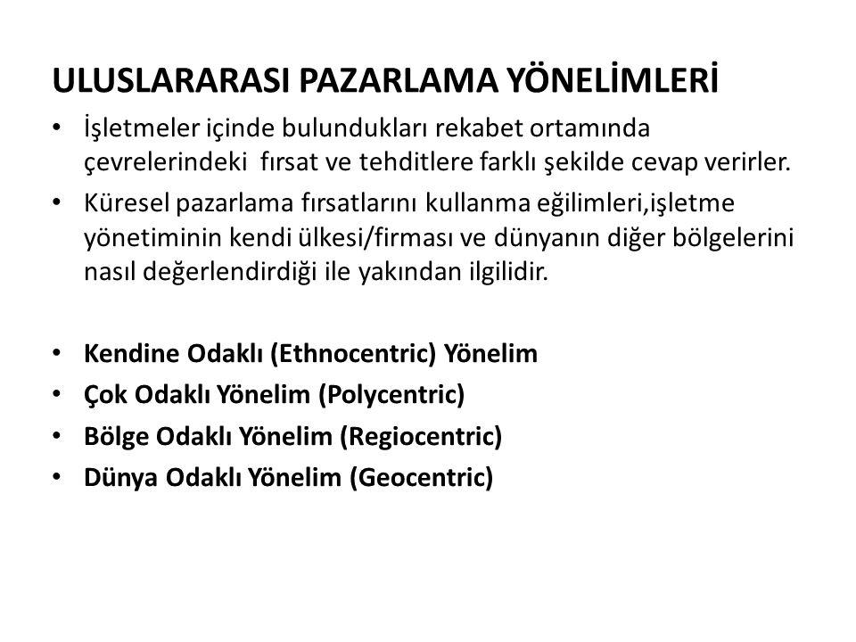 ULUSLARARASI PAZARLAMA YÖNELİMLERİ