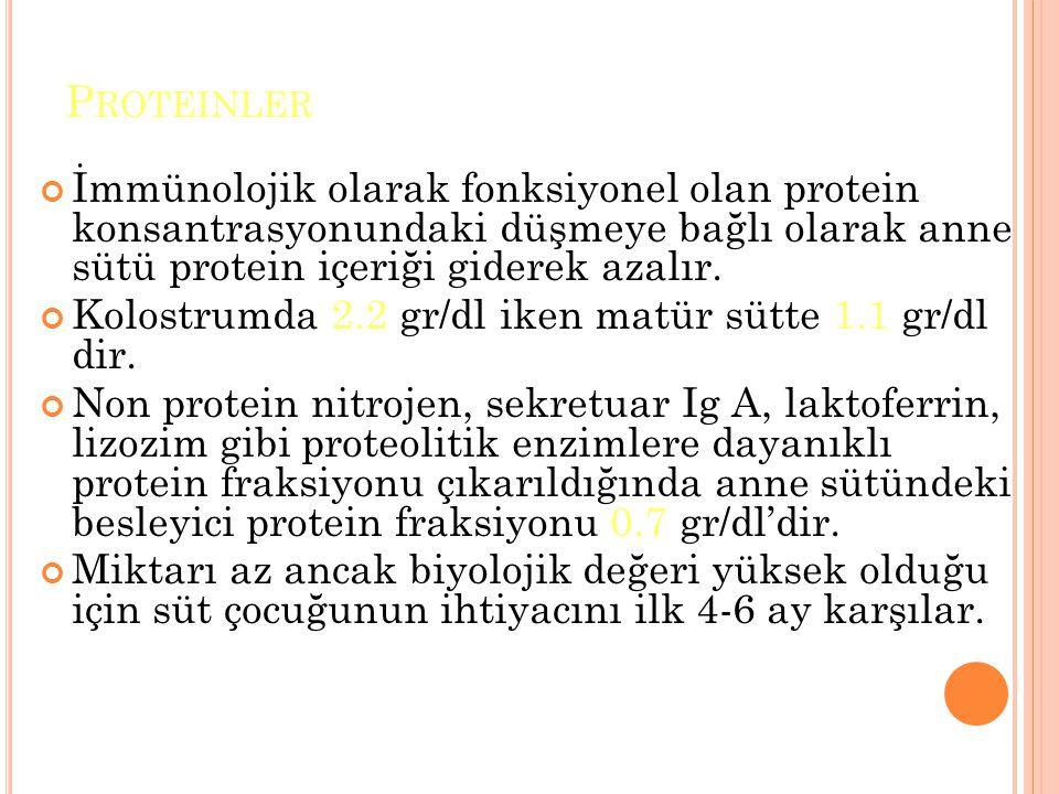 Proteinler İmmünolojik olarak fonksiyonel olan protein konsantrasyonundaki düşmeye bağlı olarak anne sütü protein içeriği giderek azalır.