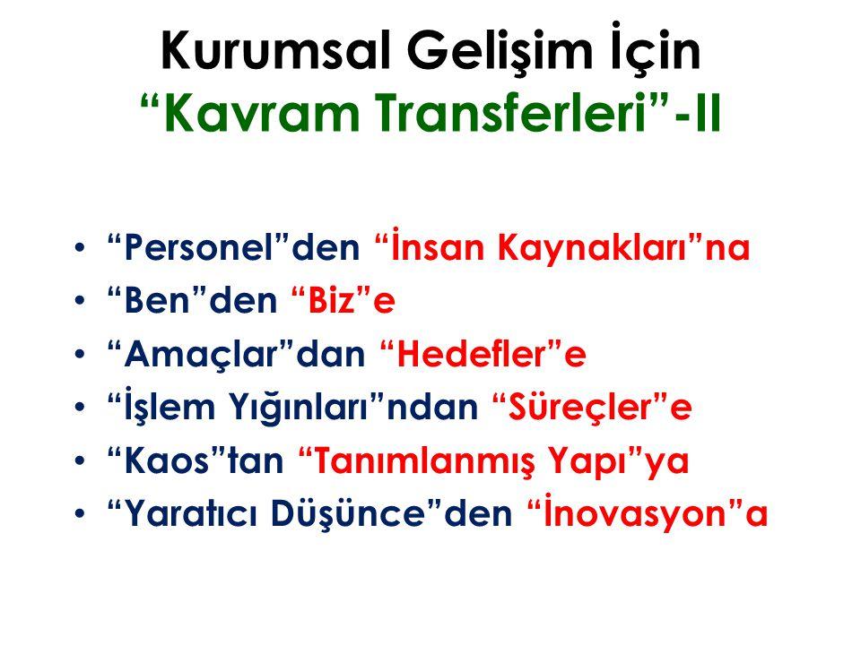 Kurumsal Gelişim İçin Kavram Transferleri -II