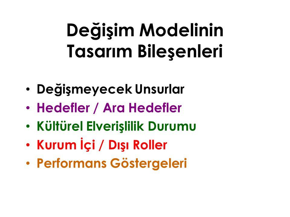 Değişim Modelinin Tasarım Bileşenleri