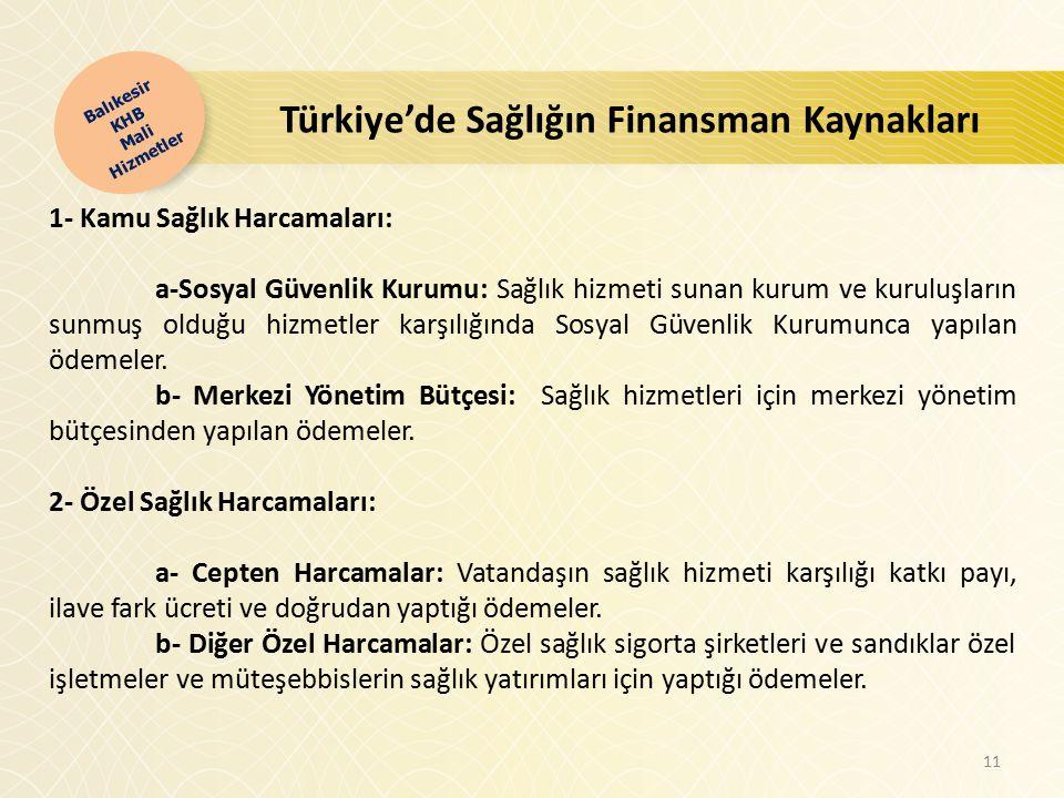 Türkiye'de Sağlığın Finansman Kaynakları
