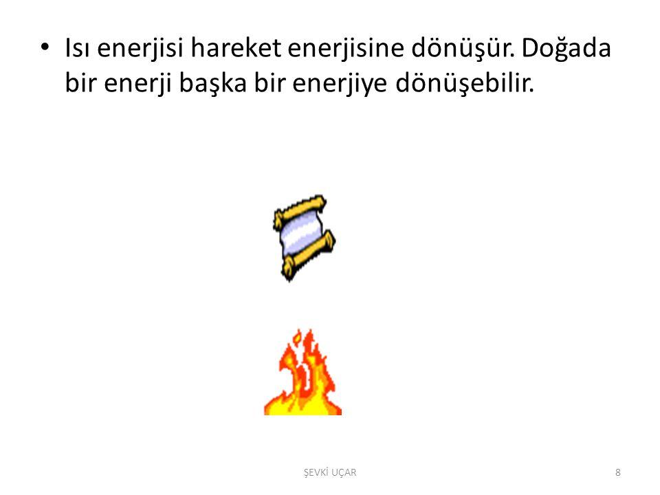 Isı enerjisi hareket enerjisine dönüşür