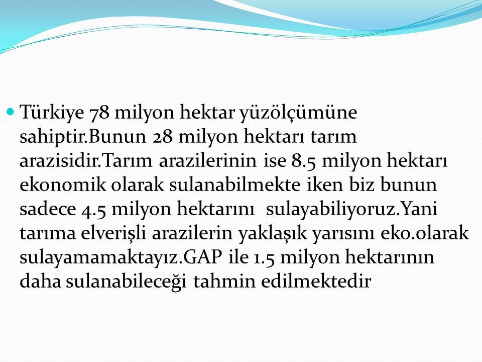 Türkiye 78 milyon hektar yüzölçümüne sahiptir