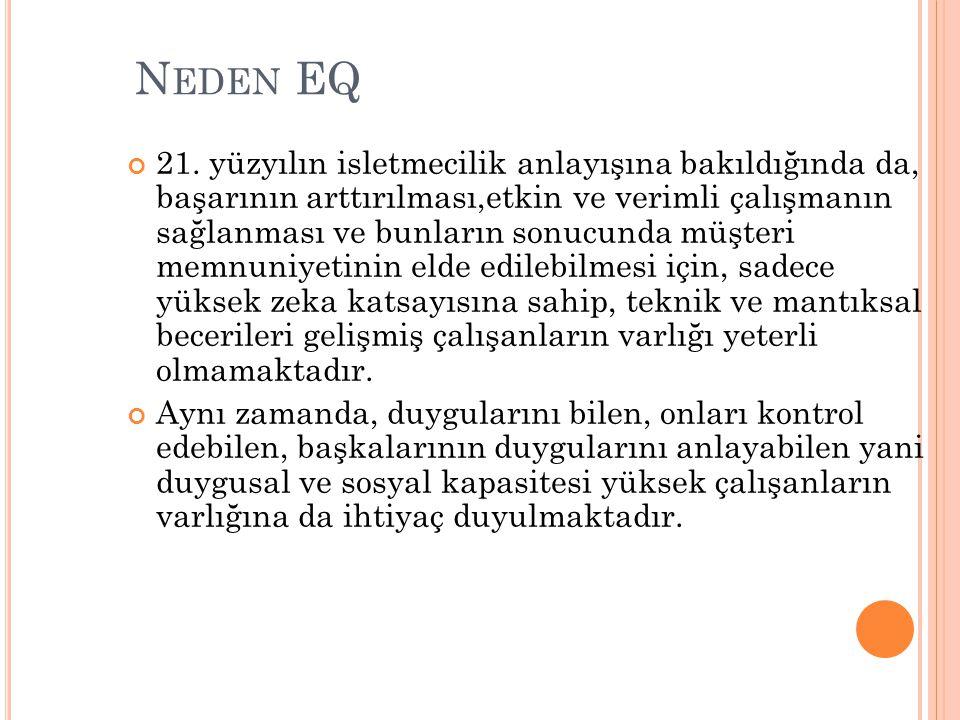 Neden EQ