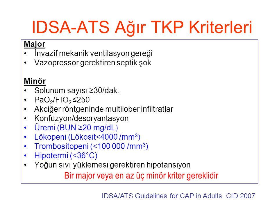 IDSA-ATS Ağır TKP Kriterleri