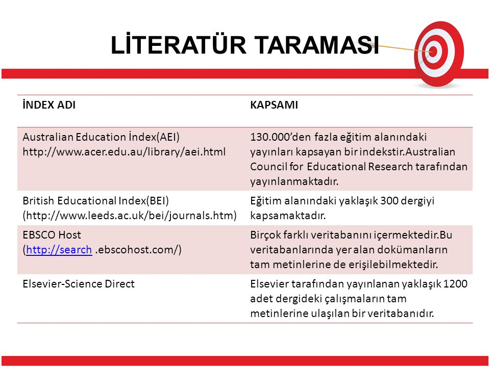 LİTERATÜR TARAMASI İNDEX ADI KAPSAMI Australian Education İndex(AEI)