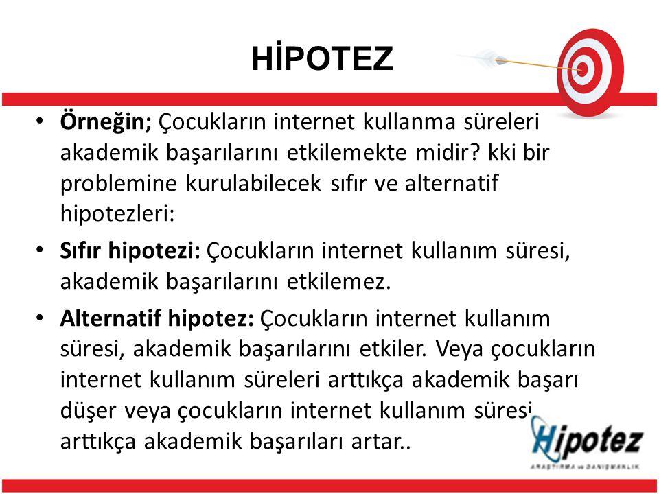 HİPOTEZ